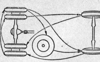 Резина на газ 53: размер колес на это авто, колесная база газ 53, диаметр и вес