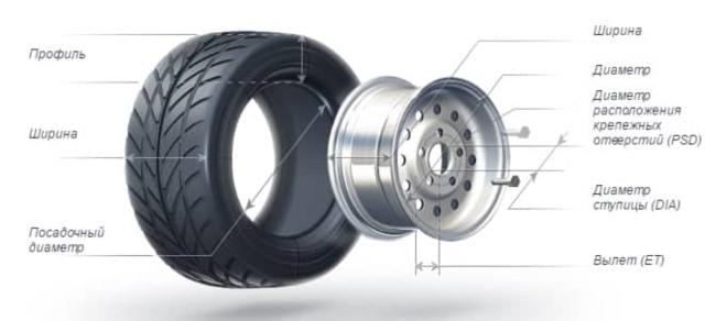 Диски Мазда cx 5: размер литых колесных дисков на mazda cx 5 19 радиус
