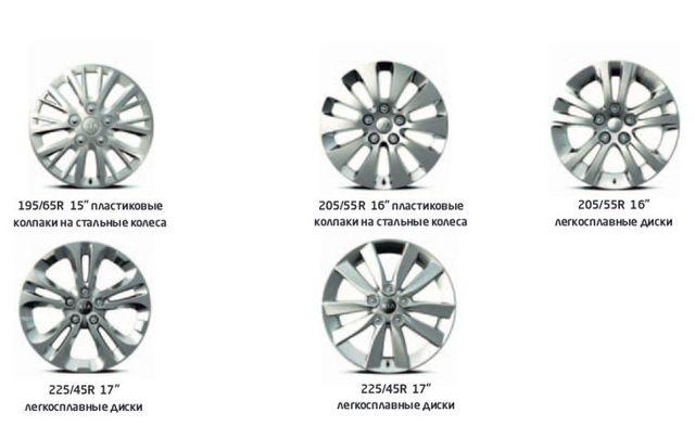 Диски на Киа Сид: параметры и размер литых дисков для kia ceed 16, 17 радиус