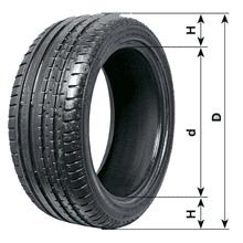 Резина на Паджеро 4: размер летних и зимних колес на Митсубиси Паджеро Спорт