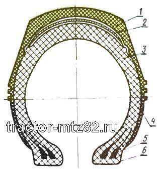 Колеса на МТЗ-82 передние: давление в шинах у МТЗ-80 в атмосферах, размер резины