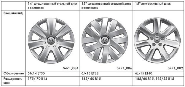 Разболтовка Фольксваген Поло: о разболтовке колес на volkswagen polo sedan