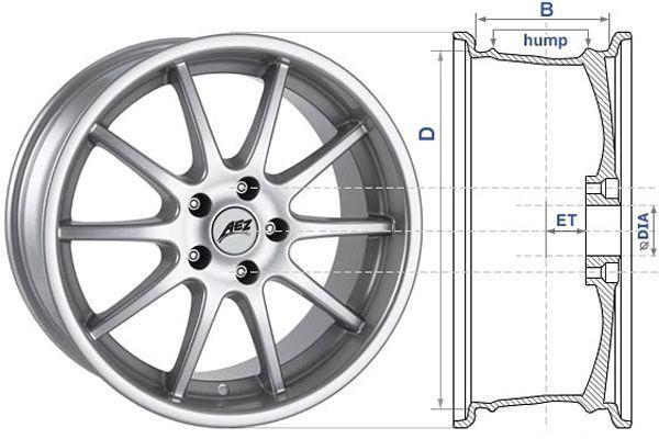 Диски на авто по марке автомобиля: как подобрать штампованные и литые диски