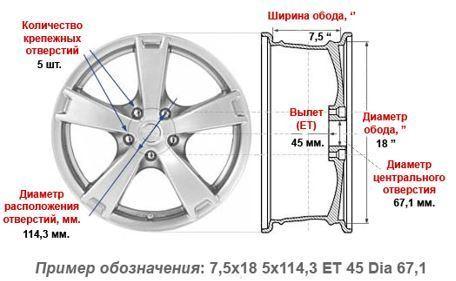 Диски на Лансер 10: характеристика и размер литых дисков на mitsubishi lancer x