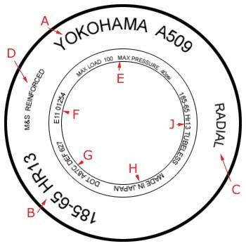 Ширина обода диска что это и на что влияет, как узнать ширину обода литого диска