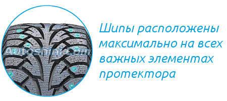 Автошины hankook: страна производитель грузовой резины hankook i pike rw11