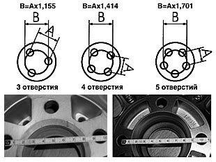 Диски на Шевроле Ланос на 14: параметры и размер литых дисков на chevrolet lanos