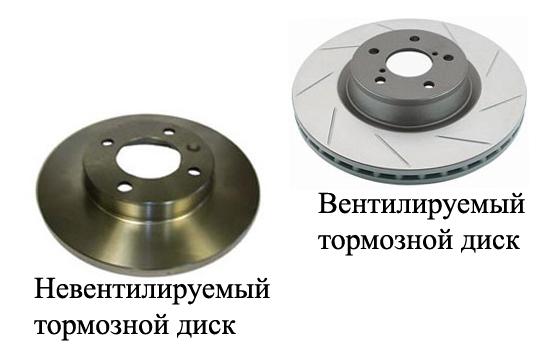 Виды дисков: диповые, крутящиеся, вентилируемые и разборные диски на авто