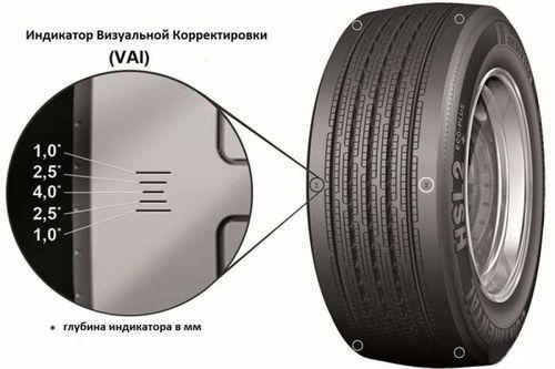 Резина Нокиан летняя: страна производитель шин nokian, индикатор износа колес