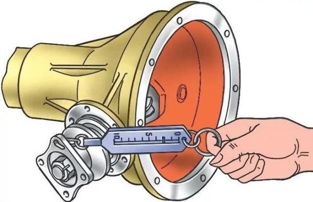 Динамометрический ключ своими руками в домашних условиях: чертежи