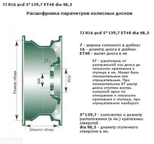 Разболтовка Шевроле Круз (chevrolet cruze), о разболтовке дисков на Лачетти