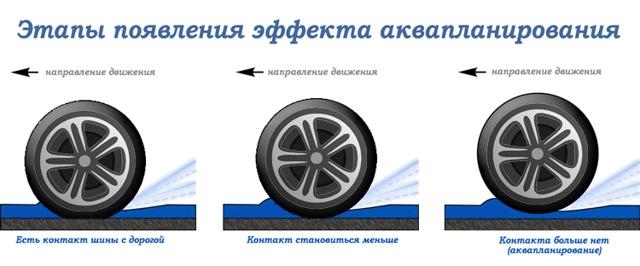 Шины российского производства: список и рейтинг производителей резины в России