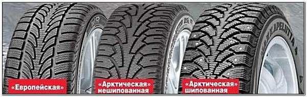 Зимняя резина на Рено Дастер 4х4 215 65 r16: шины на renault duster для зимы