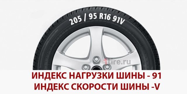 Индекс скорости шин: расшифровка для легковых автомобилей, индекс нагрузки