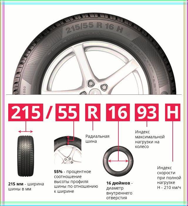 Размер колес Хендай Крета: диаметр резины на hyundai creta, параметры шин