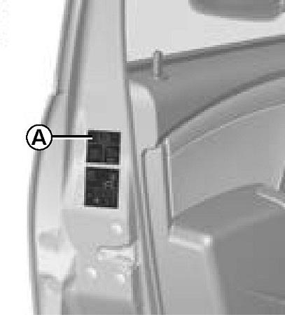 Давление в шинах Рено Логан, какое давление должно быть летом в колесах Дастера