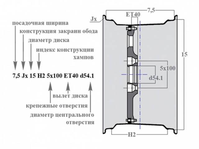 pcd на дисках что это: как узнать посадочный диаметр дисков в сантиметрах