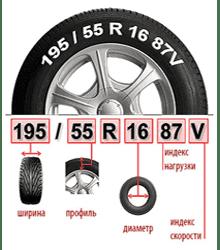 Колеса Ниссан Тиида: размер шин на автомобиль nissan tiida, какое в них давление