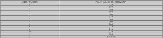 Диски Камрики на ВАЗ Гранта, Приора r14, r15, r16, характеристика дисков