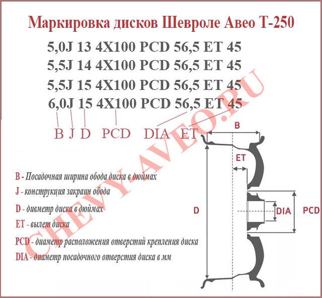 Диски на Шевроле Авео: параметры и размеры литых дисков на chevrolet aveo 2013