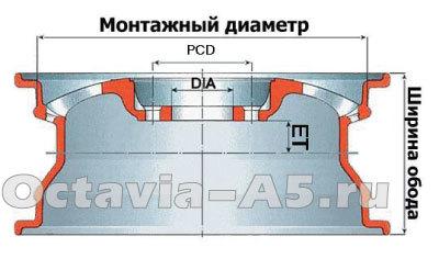 Размер колес Шкода Октавия А7: зимняя резина на Шкоду Октавия А5 и Тур