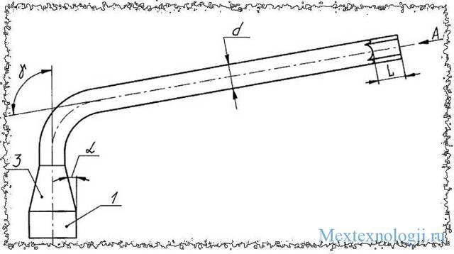 Баллонный ключ: крестовый и телескопический - критерии выбора модели
