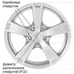 Колеса asx: размер и параметры шин на автомобиль Митсубиси АСХ (mitsubishi asx)