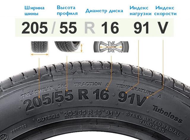 Профиль шины: что такое высота и ширина профиля резины, в чем измеряется