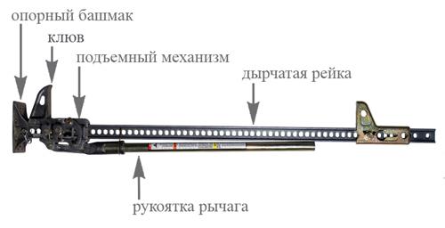 Домкрат Хай Джек: описание и сравнительные характеристики моделей