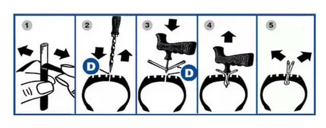 Ремонт шины жгутом своими руками: что лучше - жгут или заплатка при проколе колеса
