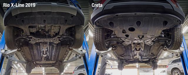 Колеса kia rio x-line: размер летней резины на Киа Рио 3 2012 и 2013 года