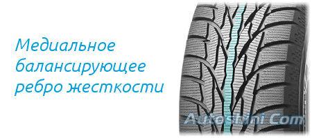Зимние шины Кумхо: шипованная и нешипованная резина kumho wintercraft suv ice