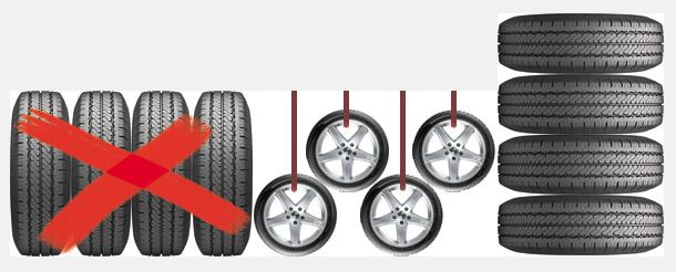 Резина на Ниву: стандартный и максимальный размер колес, штатные шины на Ниву