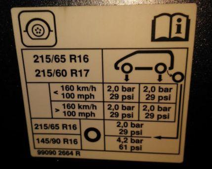 Размер дисков Рено Каптур: параметры оригинальных литых диски на renault kaptur