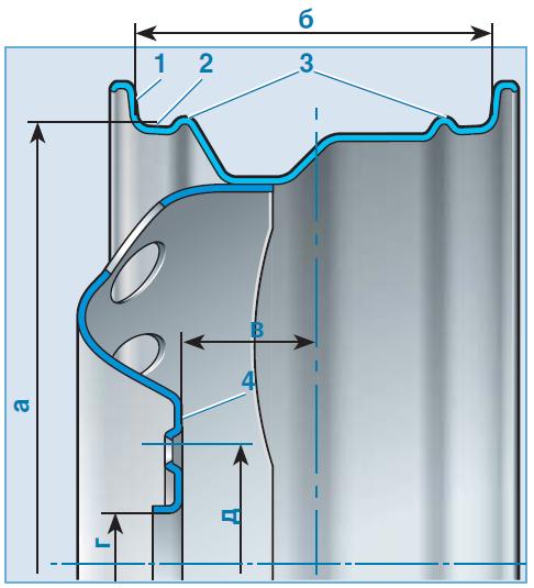 Диски на Шевроле Лачетти: параметры и размерность литых дисков для lacetti