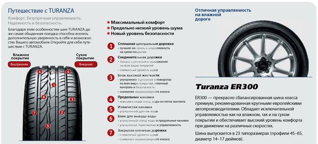 Туранза Шины: параметры резины Бриджстоун (bridgestone) turanza er300, t001