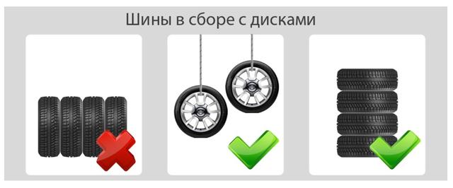 Как хранить колеса на дисках в гараже, стойка для хранения дисков на балконе