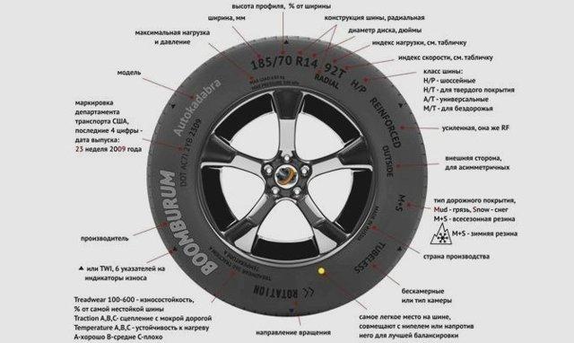 Как подобрать диски на автомобиль: какие диски выбрать для авто, поиск дисков