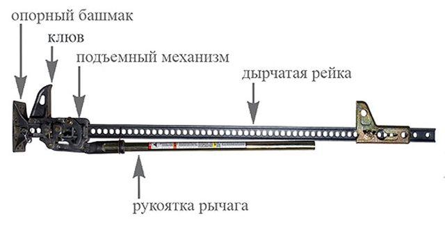 Реечный домкрат: устройство и принцип работы, критерии выбора устройства