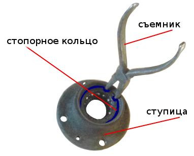 Ступица заднего колеса ВАЗ 2108, ее чертеж с размерами, ремонт и замена ступицы